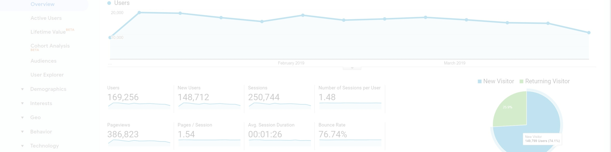 slider analytics screenshot 25