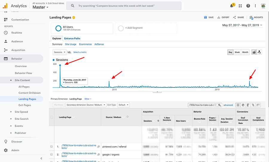 traffic spikes in Google Analytics