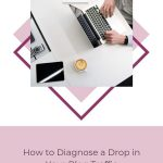 diagnose drop in blog traffic