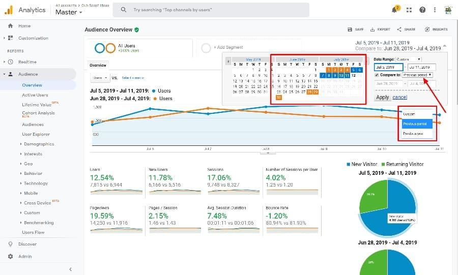 compare previous period in google analytics