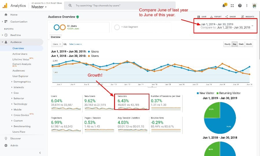 google analytics compare last year month to this year month